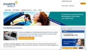Atlas Direct Car Hire Insurance