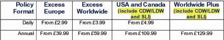 Low Cost Car Rental London Heathrow